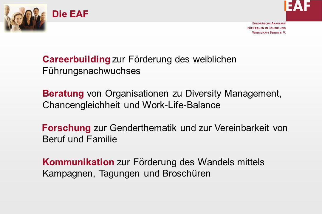 Careerbuilding zur Förderung des weiblichen Führungsnachwuchses Beratung von Organisationen zu Diversity Management, Chancengleichheit und Work-Life-Balance Forschung zur Genderthematik und zur Vereinbarkeit von Beruf und Familie Kommunikation zur Förderung des Wandels mittels Kampagnen, Tagungen und Broschüren