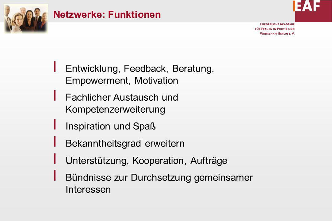 Netzwerke: Funktionen l Entwicklung, Feedback, Beratung, Empowerment, Motivation l Fachlicher Austausch und Kompetenzerweiterung l Inspiration und Spaß l Bekanntheitsgrad erweitern l Unterstützung, Kooperation, Aufträge l Bündnisse zur Durchsetzung gemeinsamer Interessen