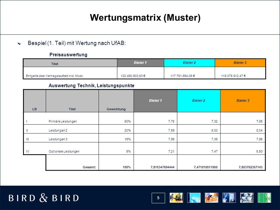 5 Bespiel (1. Teil) mit Wertung nach UfAB: Preisauswertung Titel Bieter 1Bieter 2Bieter 3 Entgelte über Vertragslaufzeit incl. Mwst. 120.480.903,83 11