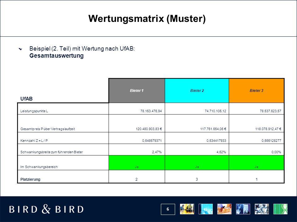 6 Beispiel (2. Teil) mit Wertung nach UfAB: Gesamtauswertung UfAB Bieter 1Bieter 2Bieter 3 Leistungspunkte L 78.153.476,9474.710.105,1278.537.623,57 G