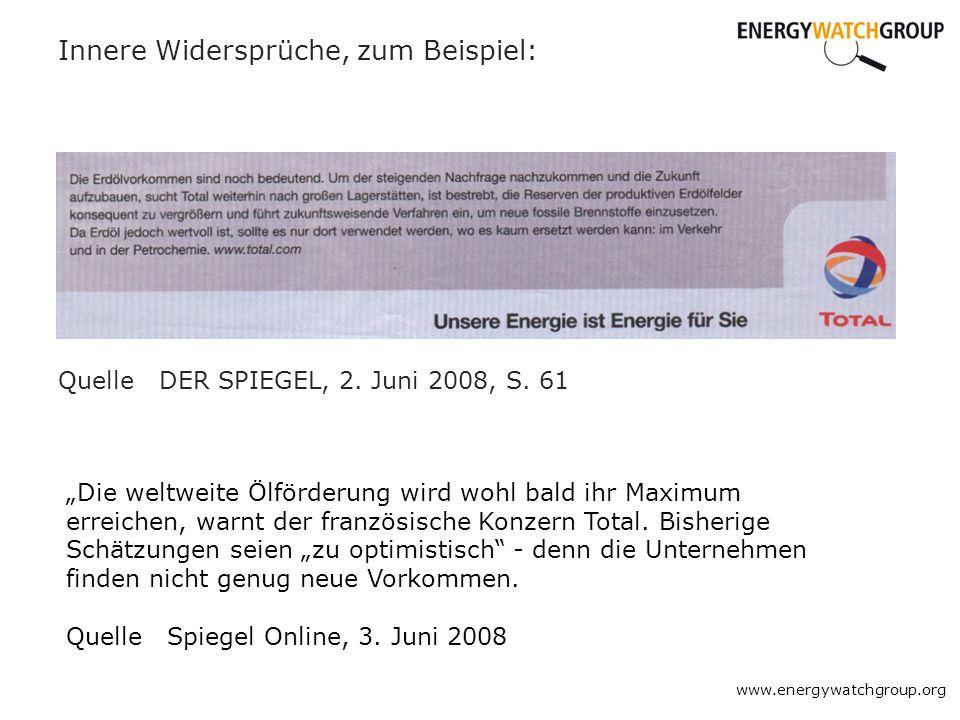 www.energywatchgroup.org Innere Widersprüche, zum Beispiel: Quelle DER SPIEGEL, 2. Juni 2008, S. 61 Die weltweite Ölförderung wird wohl bald ihr Maxim