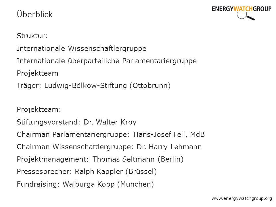 Überblick Struktur: Internationale Wissenschaftlergruppe Internationale überparteiliche Parlamentariergruppe Projektteam Träger: Ludwig-Bölkow-Stiftun