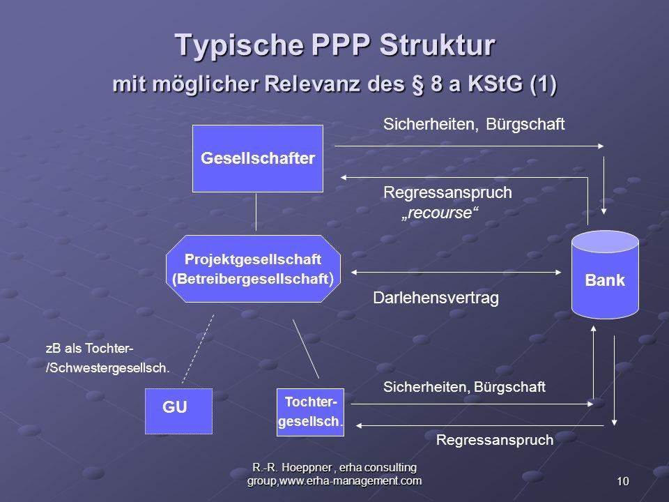 10 R.-R. Hoeppner, erha consulting group,www.erha-management.com Typische PPP Struktur mit möglicher Relevanz des § 8 a KStG (1) Gesellschafter Projek