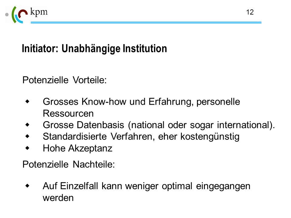 12 Initiator: Unabhängige Institution Grosses Know-how und Erfahrung, personelle Ressourcen Grosse Datenbasis (national oder sogar international). Sta
