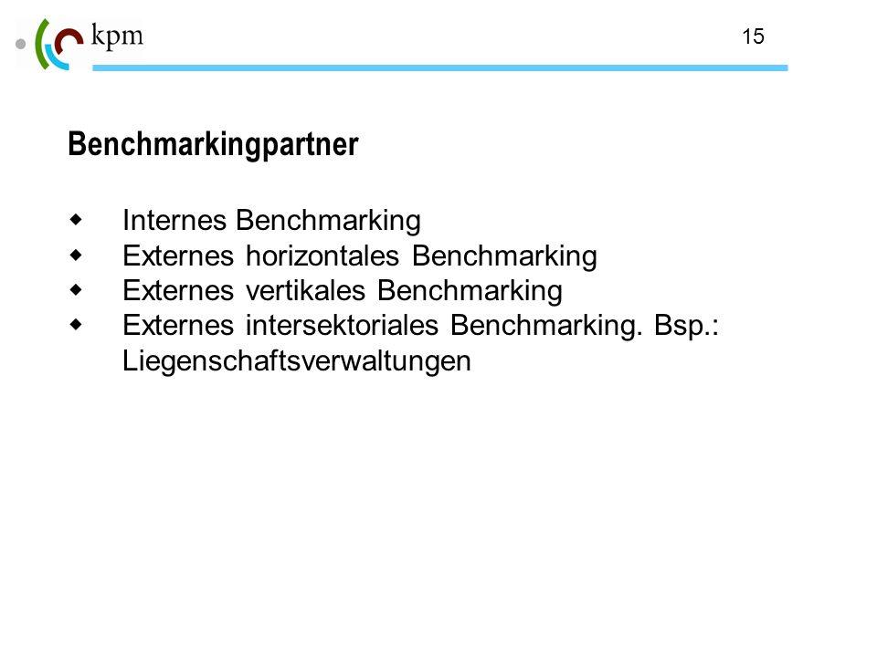 15 Benchmarkingpartner Internes Benchmarking Externes horizontales Benchmarking Externes vertikales Benchmarking Externes intersektoriales Benchmarkin