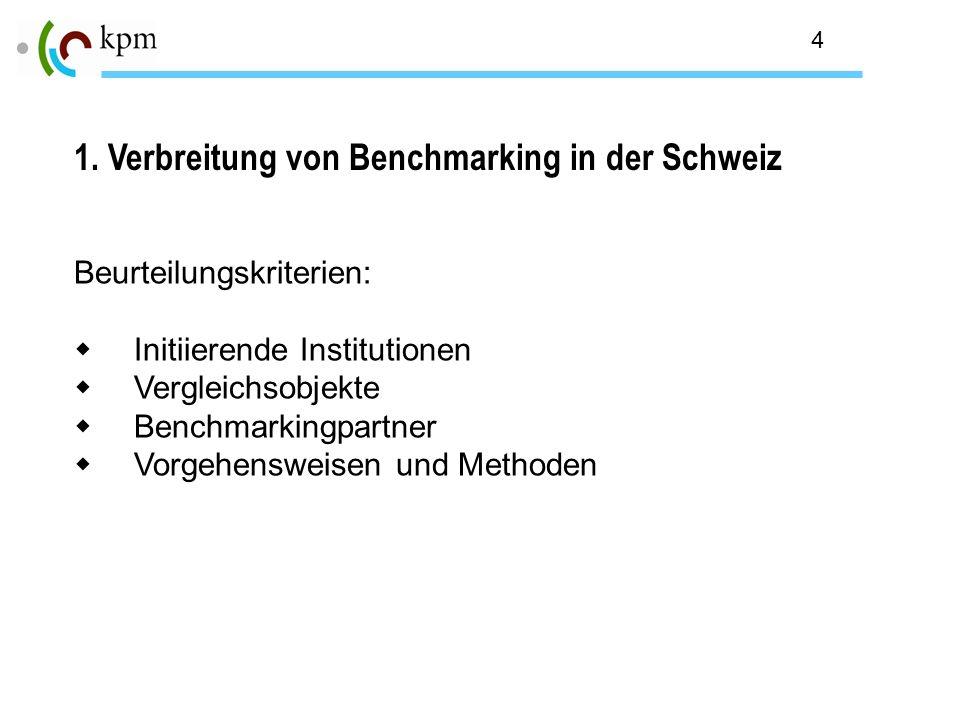 4 Beurteilungskriterien: Initiierende Institutionen Vergleichsobjekte Benchmarkingpartner Vorgehensweisen und Methoden 1. Verbreitung von Benchmarking