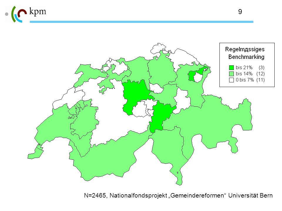 9 N=2465, Nationalfondsprojekt Gemeindereformen Universität Bern