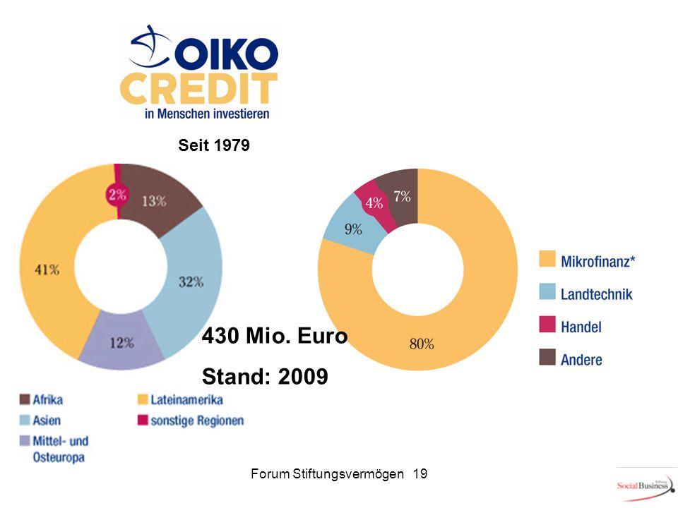 Forum Stiftungsvermögen 1919 430 Mio. Euro Stand: 2009 Seit 1979