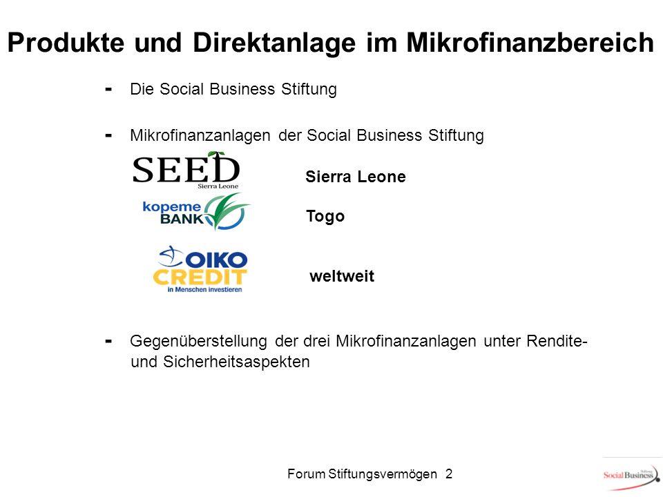 2 - Die Social Business Stiftung - Mikrofinanzanlagen der Social Business Stiftung Sierra Leone Togo weltweit - Gegenüberstellung der drei Mikrofinanz