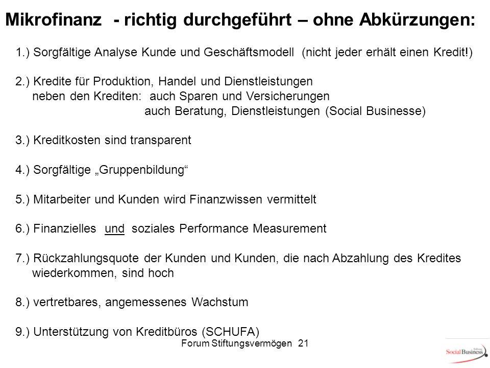 Forum Stiftungsvermögen 2121 Mikrofinanz - richtig durchgeführt – ohne Abkürzungen: 1.) Sorgfältige Analyse Kunde und Geschäftsmodell (nicht jeder erh