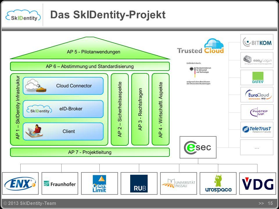 © 2013 SkIDentity-Team Das SkIDentity-Projekt >>15 …