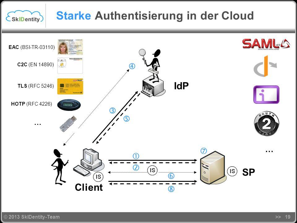 © 2013 SkIDentity-Team Authentisierung in der Cloud >>19 … IdP SP Client EAC (BSI-TR-03110) C2C (EN 14890) TLS (RFC 5246) HOTP (RFC 4226) … Starke