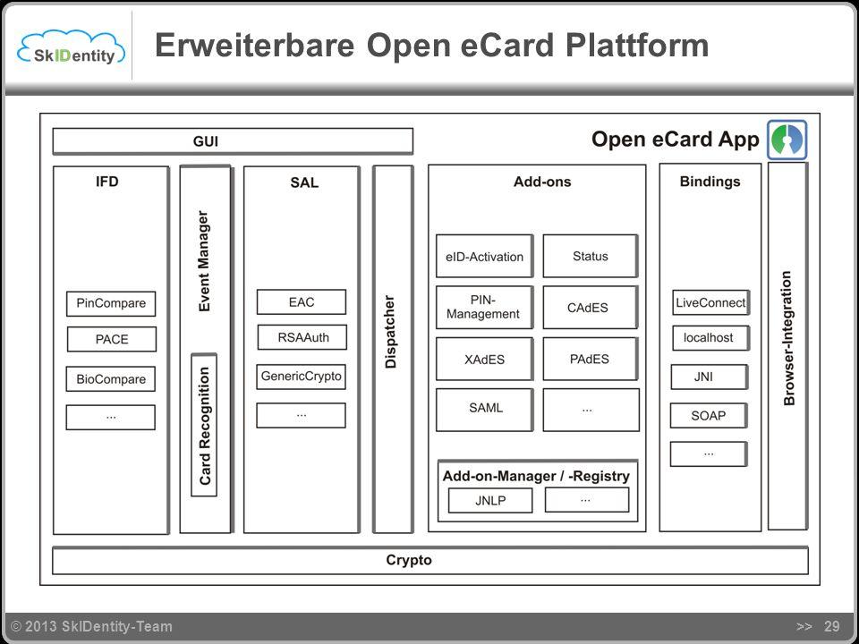 © 2013 SkIDentity-Team Erweiterbare Open eCard Plattform >>29