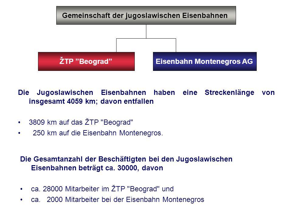 Die Jugoslawischen Eisenbahnen haben eine Streckenlänge von insgesamt 4059 km; davon entfallen 3809 km auf das ŽTP Beograd 250 km auf die Eisenbahn Montenegros.