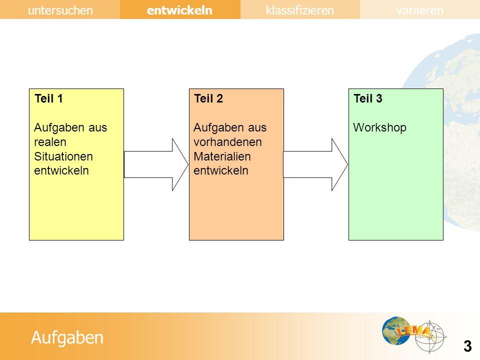 Aufgaben entwickeln 3 untersuchenklassifizierenvariieren Teil 1 Aufgaben aus realen Situationen entwickeln Teil 2 Aufgaben aus vorhandenen Materialien entwickeln Teil 3 Workshop