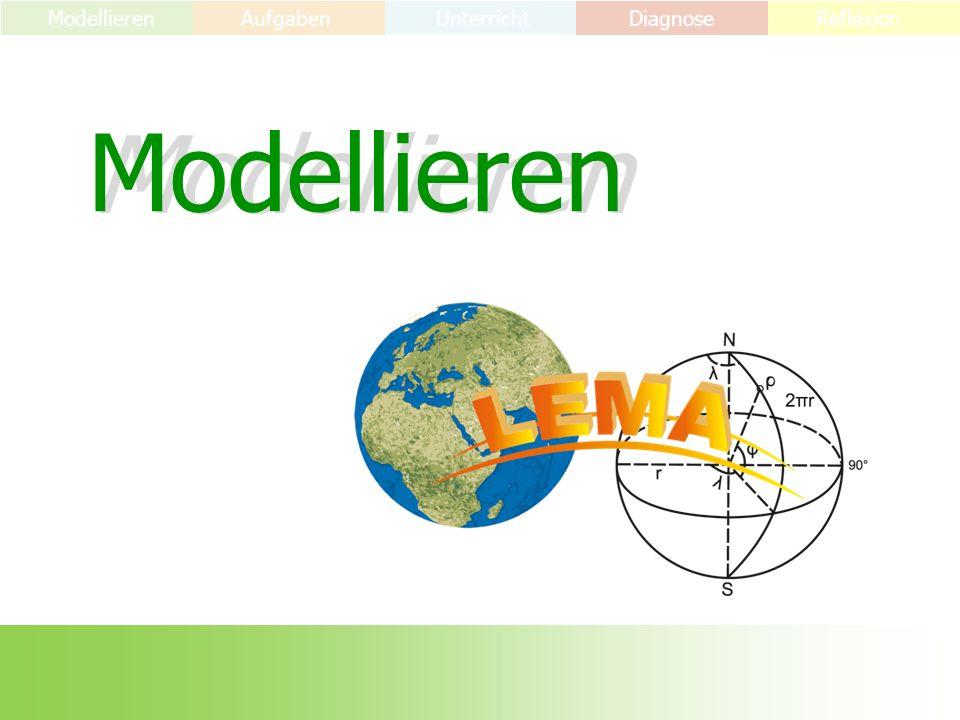 Modellieren Aufgaben UnterrichtDiagnose Reflexion