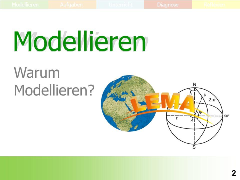 Warum Modellieren? Modellieren Aufgaben UnterrichtDiagnose Reflexion 2