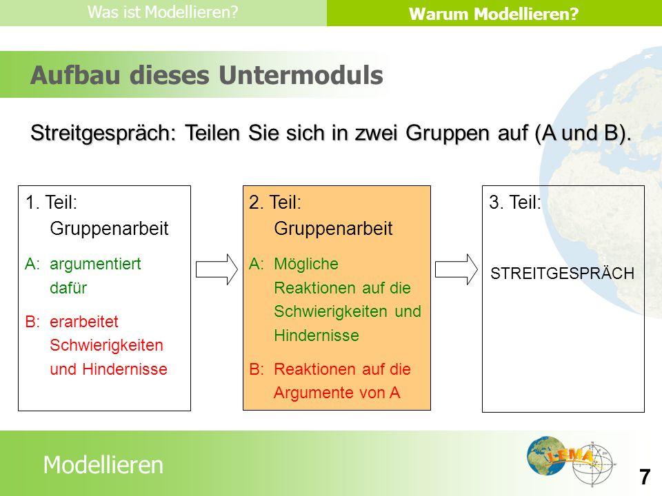 LessonsModellieren Warum Modellieren? Was ist Modellieren? 7 2. Teil: Gruppenarbeit A:Mögliche Reaktionen auf die Schwierigkeiten und Hindernisse B:Re
