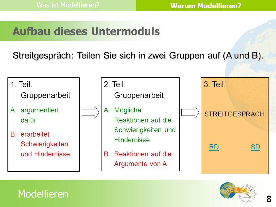 LessonsModellieren Warum Modellieren? Was ist Modellieren? 8 3. Teil: STREITGESPRÄCH Streitgespräch: Teilen Sie sich in zwei Gruppen auf (A und B). RD