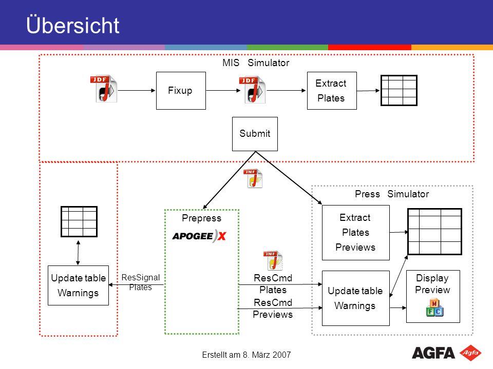 Erstellt am 8. März 2007 Übersicht MIS Simulator Press Simulator Prepress Submit Extract Plates Previews Fixup Extract Plates ResSignal Plates Update