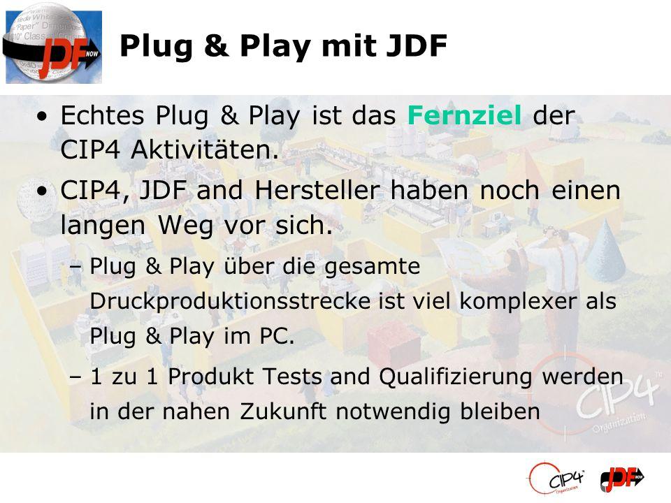 Plug & Play mit JDF Echtes Plug & Play ist das Fernziel der CIP4 Aktivitäten. CIP4, JDF and Hersteller haben noch einen langen Weg vor sich. –Plug & P