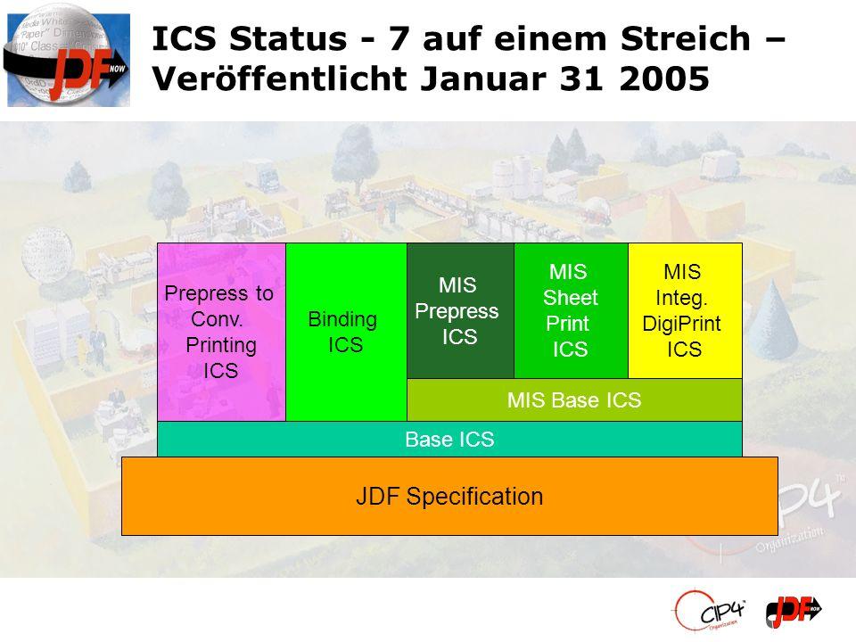 ICS Status - 7 auf einem Streich – Veröffentlicht Januar 31 2005 Base ICS JDF Specification Prepress to Conv. Printing ICS MIS Base ICS MIS Sheet Prin
