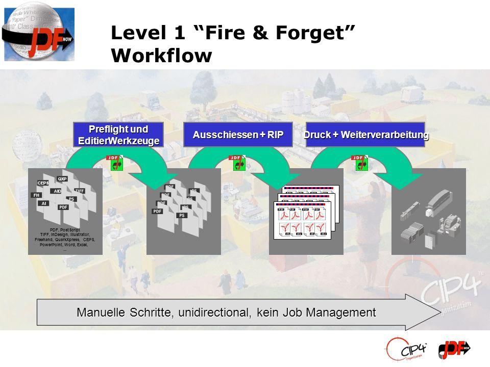 Level 1 Fire & Forget Workflow Preflight und EditierWerkzeuge Ausschiessen + RIP Druck + Weiterverarbeitung Manuelle Schritte, unidirectional, kein Job Management QXPFHAICEPSAID PDF, PostScript TIFF, InDesign, Illustrator, Freehand, QuarkXpress, CEPS, PowerPoint, Word, Excel,...
