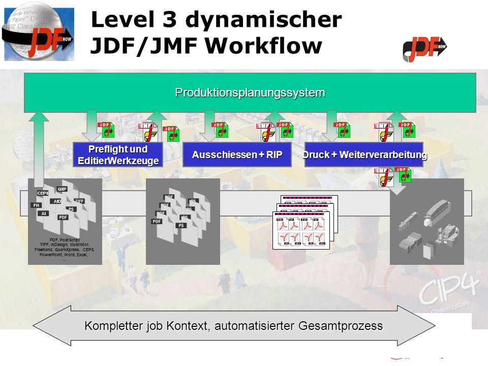 Level 3 dynamischer JDF/JMF Workflow Produktionsplanungssystem QXP FH AI CEPS AID PDF, PostScript TIFF, InDesign, Illustrator, Freehand, QuarkXpress,