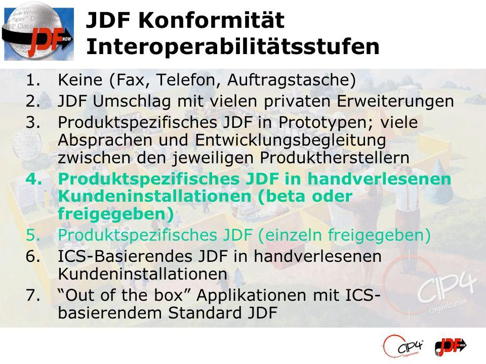 JDF Konformität Interoperabilitätsstufen 1.Keine (Fax, Telefon, Auftragstasche) 2.JDF Umschlag mit vielen privaten Erweiterungen 3.Produktspezifisches