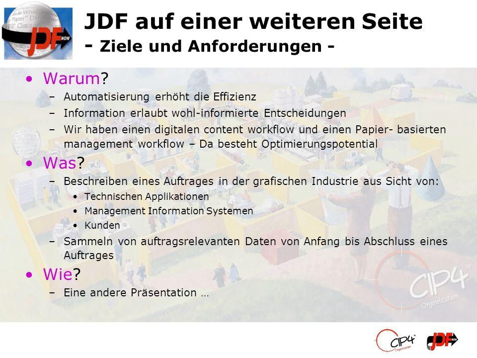 JDF auf einer weiteren Seite - Ziele und Anforderungen - Warum? –Automatisierung erhöht die Effizienz –Information erlaubt wohl-informierte Entscheidu
