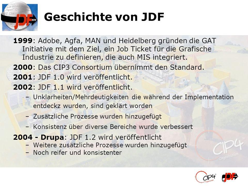 Geschichte von JDF 1999: Adobe, Agfa, MAN und Heidelberg gründen die GAT Initiative mit dem Ziel, ein Job Ticket für die Grafische Industrie zu definieren, die auch MIS integriert.