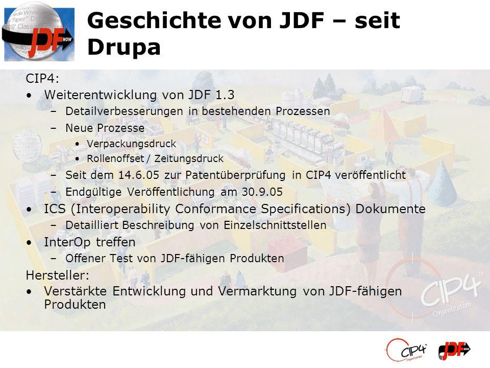 Geschichte von JDF – seit Drupa CIP4: Weiterentwicklung von JDF 1.3 –Detailverbesserungen in bestehenden Prozessen –Neue Prozesse Verpackungsdruck Rollenoffset / Zeitungsdruck –Seit dem 14.6.05 zur Patentüberprüfung in CIP4 veröffentlicht –Endgültige Veröffentlichung am 30.9.05 ICS (Interoperability Conformance Specifications) Dokumente –Detailliert Beschreibung von Einzelschnittstellen InterOp treffen –Offener Test von JDF-fähigen Produkten Hersteller: Verstärkte Entwicklung und Vermarktung von JDF-fähigen Produkten