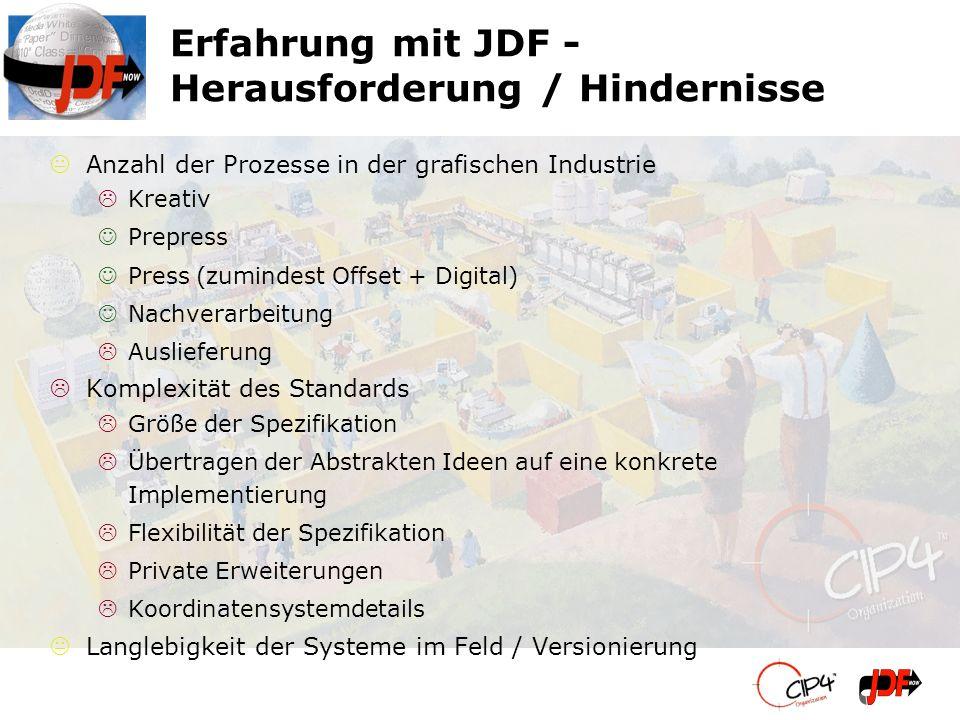 JDF Konformität Interoperabilitätsstufen 1.Keine (Fax, Telefon, Auftragstasche) 2.JDF Umschlag mit vielen privaten Erweiterungen 3.Produktspezifisches JDF in Prototypen; viele Absprachen und Entwicklungsbegleitung zwischen den jeweiligen Produktherstellern 4.Produktspezifisches JDF in handverlesenen Kundeninstallationen (beta oder freigegeben) 5.Produktspezifisches JDF (einzeln freigegeben) 6.ICS-Basierendes JDF in handverlesenen Kundeninstallationen 7.Out of the box Applikationen mit ICS- basierendem Standard JDF