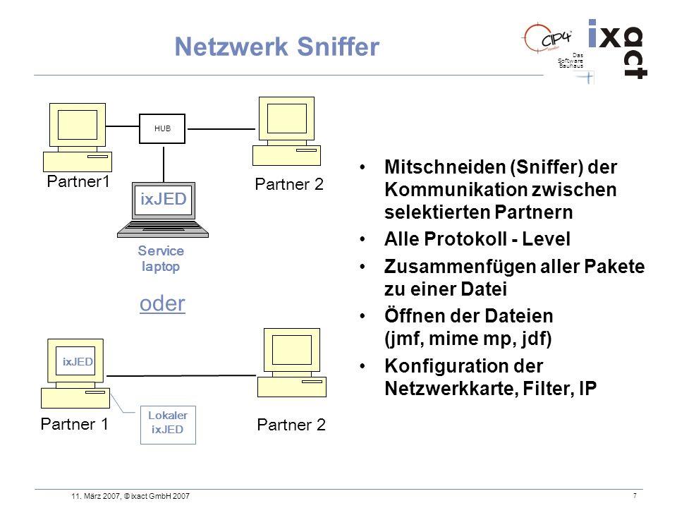 Das Software Bauhaus 7 Netzwerk Sniffer oder ixJED Partner1 Partner 2 HUB Service laptop Partner 1 Partner 2 ixJED Lokaler ixJED Mitschneiden (Sniffer