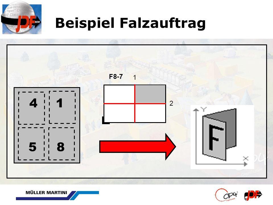 Beispiel Falzauftrag 1 2 F8-7 4 1 5 8