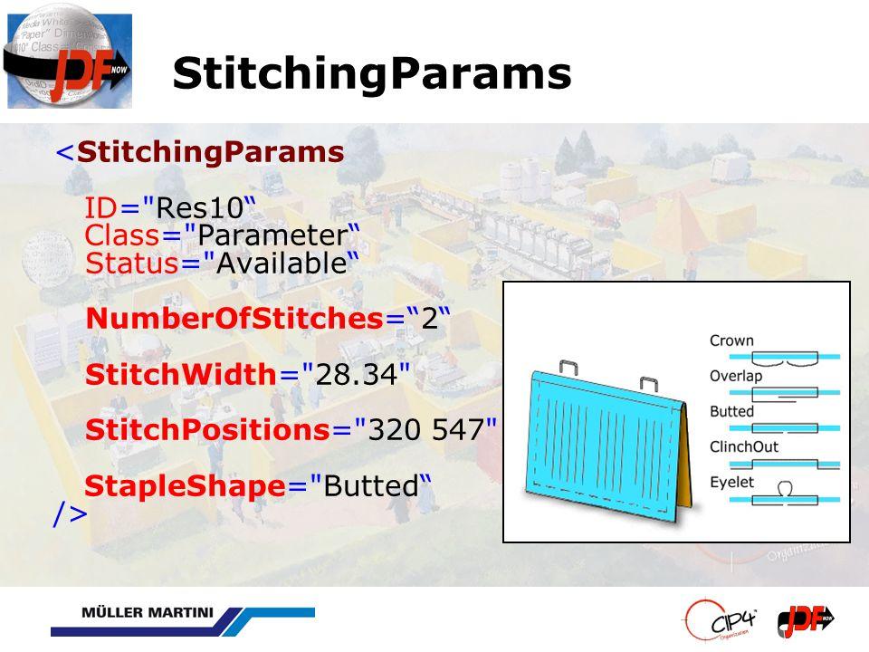 StitchingParams <StitchingParams ID=