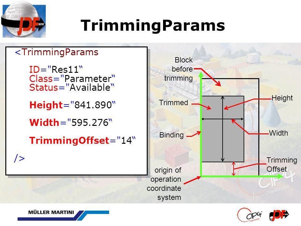 TrimmingParams <TrimmingParams ID=