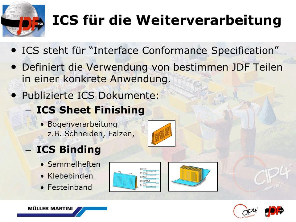 ICS für die Weiterverarbeitung ICS steht für Interface Conformance Specification Definiert die Verwendung von bestimmen JDF Teilen in einer konkrete Anwendung.