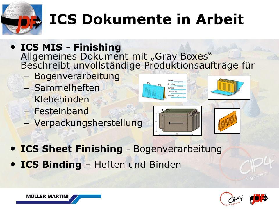 ICS Dokumente in Arbeit ICS MIS - Finishing Allgemeines Dokument mit Gray Boxes Beschreibt unvollständige Produktionsaufträge für – Bogenverarbeitung