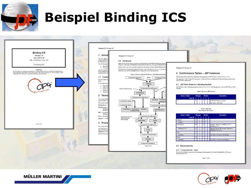 Beispiel Binding ICS