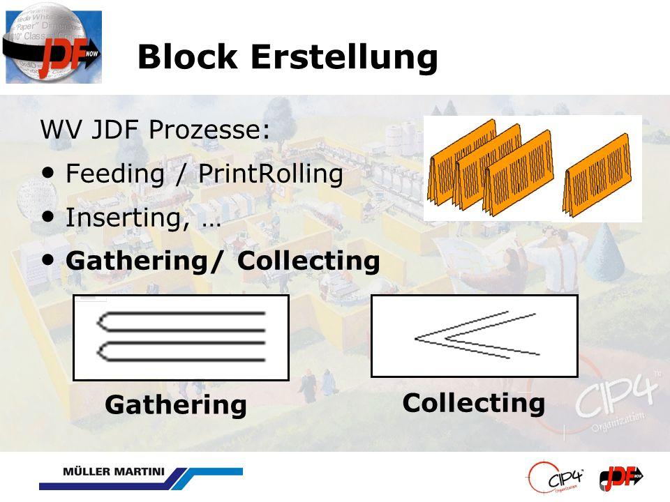 Block Erstellung WV JDF Prozesse: Feeding / PrintRolling Inserting, … Gathering/ Collecting Collecting Gathering
