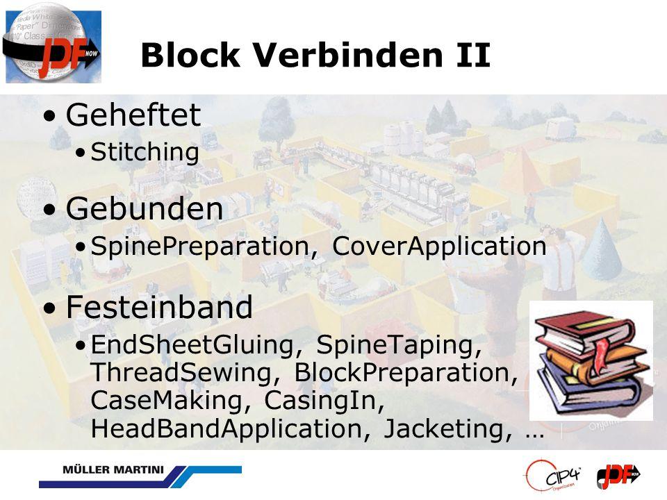 Block Verbinden II Geheftet Stitching Gebunden SpinePreparation, CoverApplication Festeinband EndSheetGluing, SpineTaping, ThreadSewing, BlockPreparat