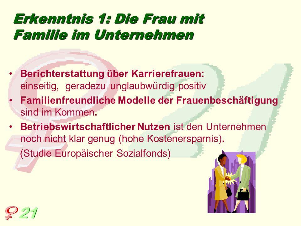Erkenntnis 2: Situation der Frau zu Hause Das Management einer Familie bedarf hoher Qualifikation.