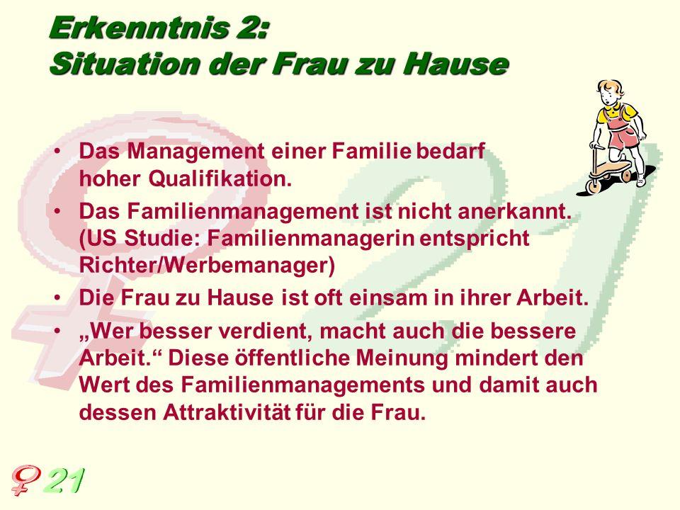 Erkenntnis 2: Situation der Frau zu Hause Das Management einer Familie bedarf hoher Qualifikation. Das Familienmanagement ist nicht anerkannt. (US Stu