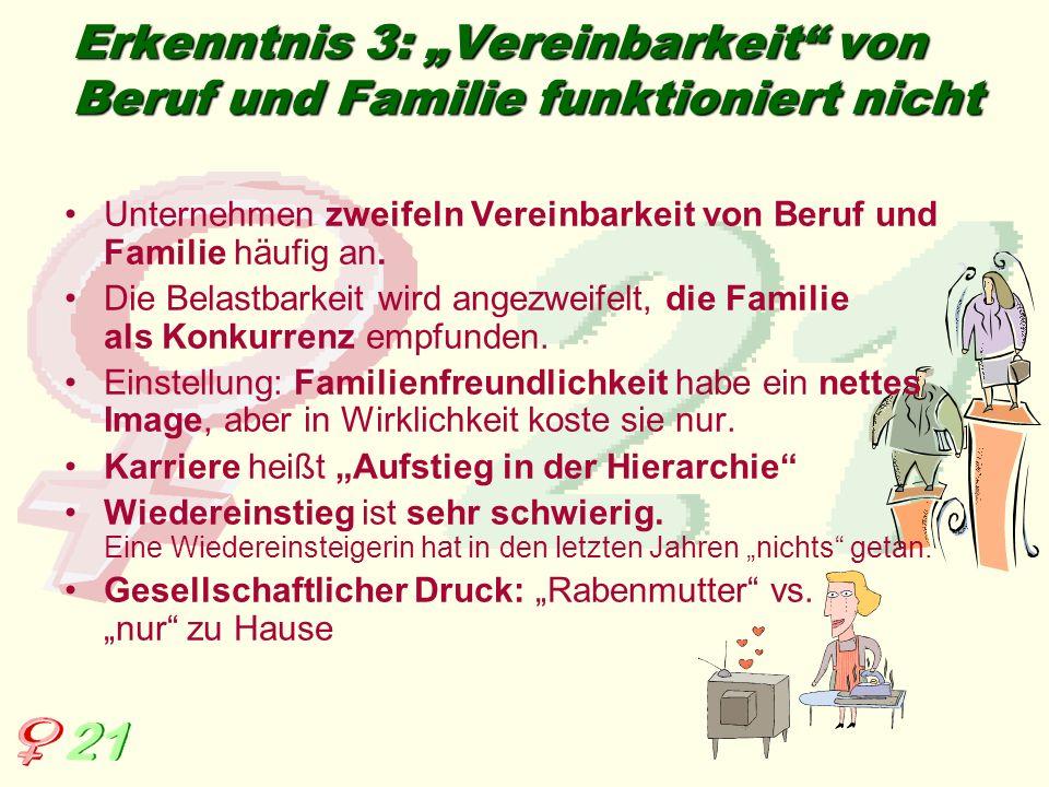 Erkenntnis 3: Vereinbarkeit von Beruf und Familie funktioniert nicht Unternehmen zweifeln Vereinbarkeit von Beruf und Familie häufig an. Die Belastbar
