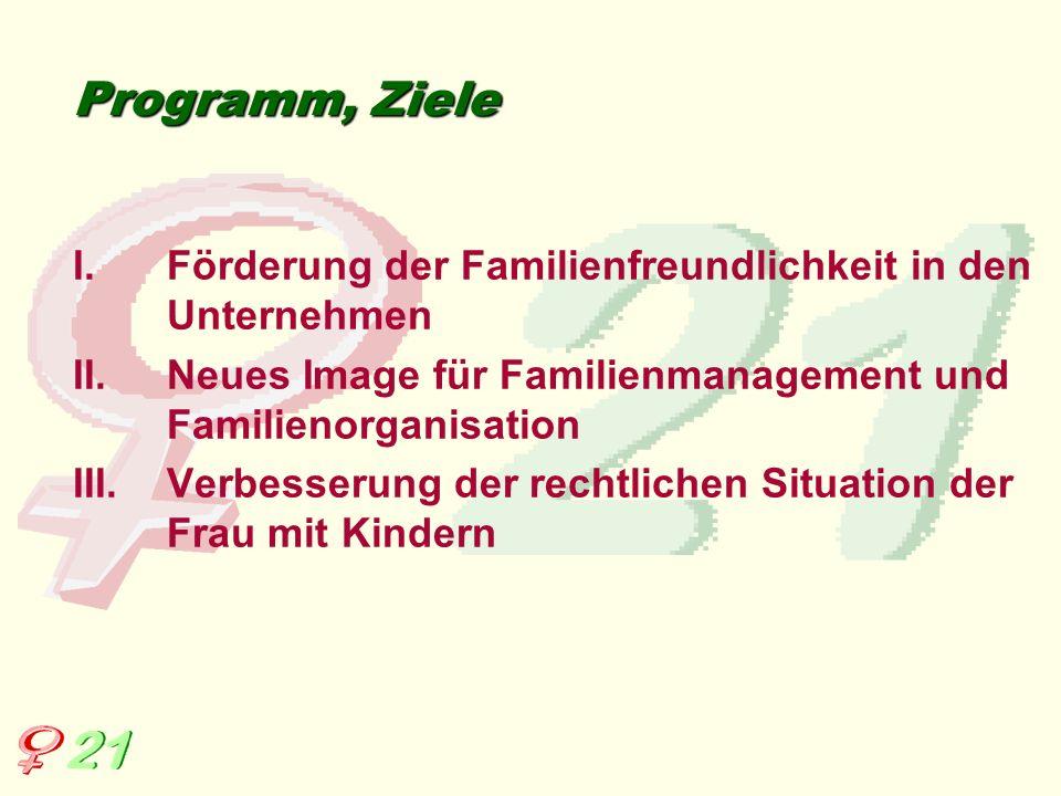 Programm, Ziele I.Förderung der Familienfreundlichkeit in den Unternehmen II.Neues Image für Familienmanagement und Familienorganisation III.Verbesser