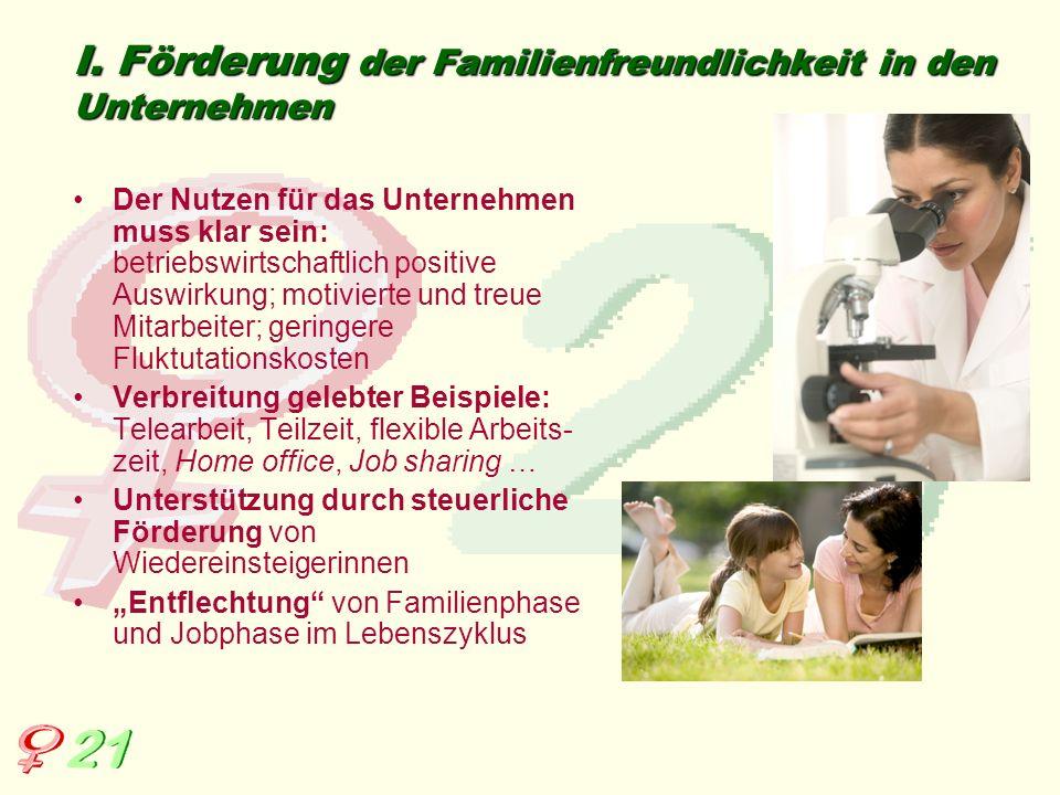 I. Förderung der Familienfreundlichkeit in den Unternehmen Der Nutzen für das Unternehmen muss klar sein: betriebswirtschaftlich positive Auswirkung;
