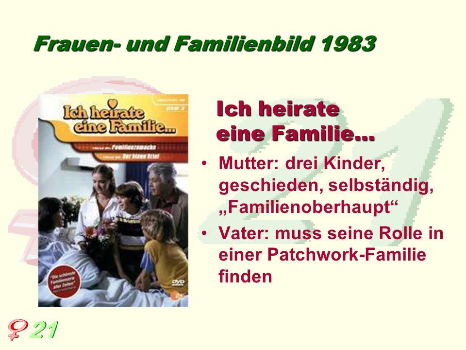 Frauen- und Familienbild 1983 Mutter: drei Kinder, geschieden, selbständig, Familienoberhaupt Vater: muss seine Rolle in einer Patchwork-Familie finde
