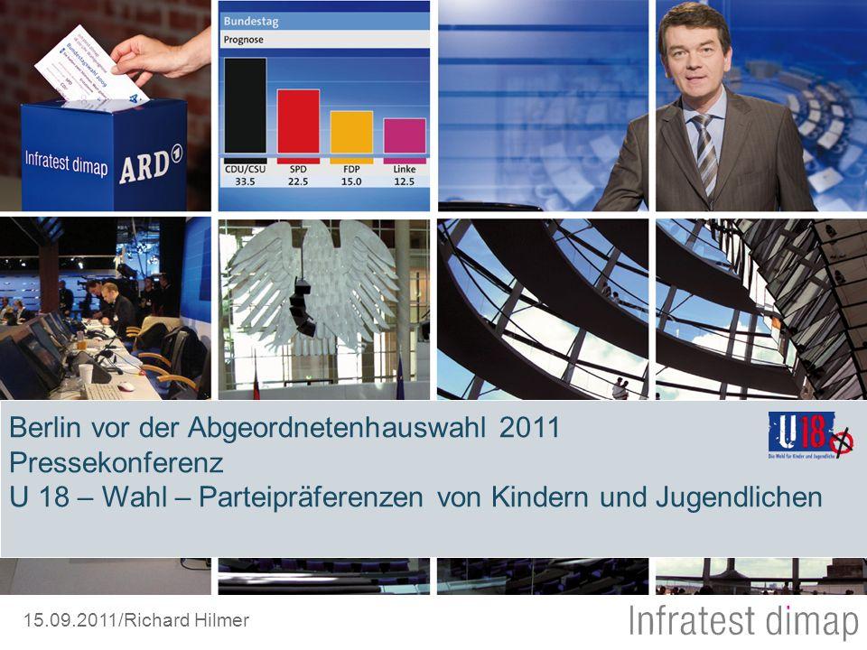 Berlin vor der Abgeordnetenhauswahl 2011 Pressekonferenz U 18 – Wahl – Parteipräferenzen von Kindern und Jugendlichen 15.09.2011/Richard Hilmer