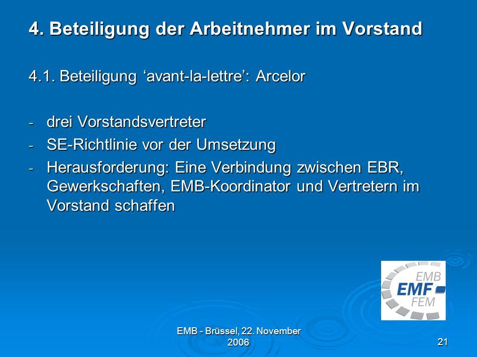 EMB - Brüssel, 22.November 200621 4. Beteiligung der Arbeitnehmer im Vorstand 4.1.